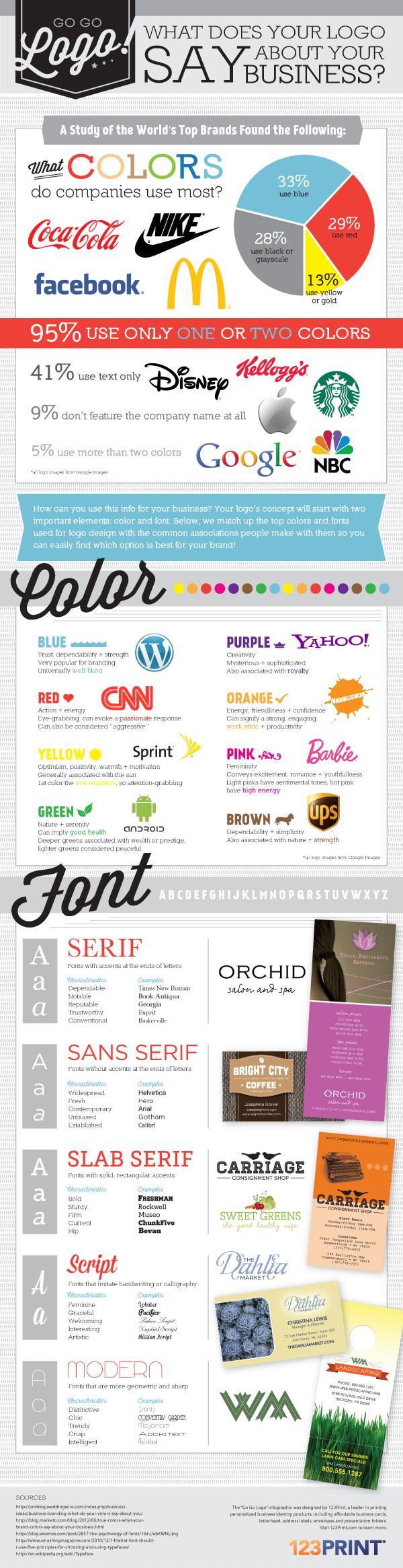 123Print-Infographic-Designing-Logo