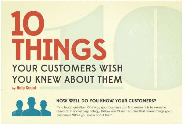 10-things-your-customers-wish-you-knew-about-them-infographic